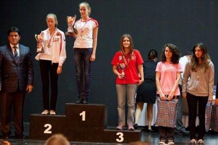 Чемпионат Европы среди школьников