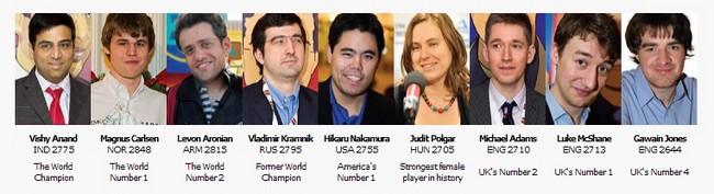 Участники London Chess Classic 2012