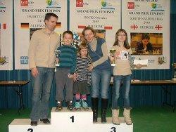 Бартош Сочко и Александра Горячкина празднует триумф