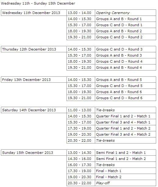 Расписание London Chess Classic 2013