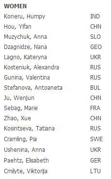 Список участников в интеллектуальных играх в Пекине 2013 - женщины