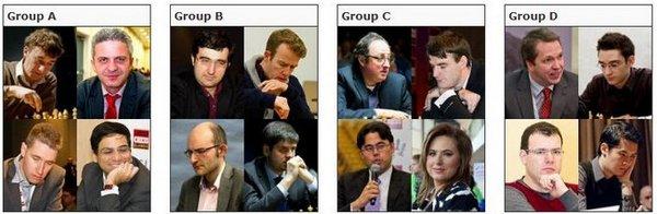 Участники London Chess Classic 2013