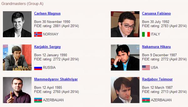 Участники группы A турнира памяти Вугара Гашимова