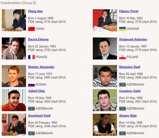 Участники группы B турнира памяти Вугара Гашимова