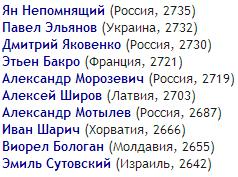 Участники турнира в Пойковском 2014