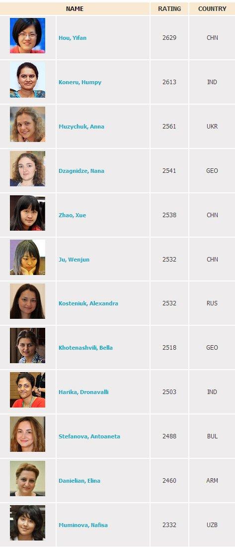 Участницы 5 этапа гран-при среди женщин 2014 года