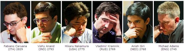 Участники London Chess Classic 2014