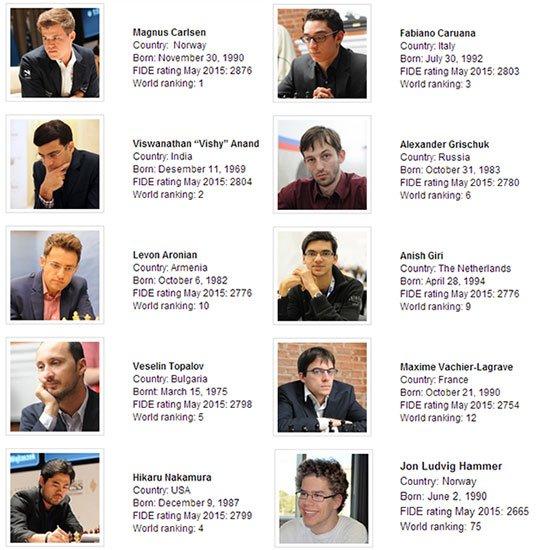 Участники Norway Chess 2015