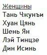 Состав сборной Китая на товарищеском матче Россия-Китай, женщины