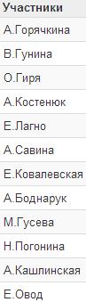Участницы суперфинала России 2015