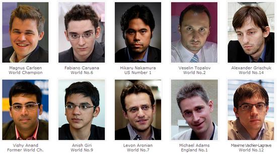 Участники London Chess Classic 2015