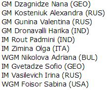 Финалистки онлайн чемпионата мира среди женщин 2015