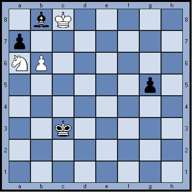 Выигрыш белых, задача Анри Ринка (1901 год)