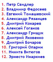 Участники суперфинала чемпионата России 2016, мужчины