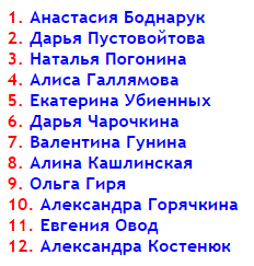 Участницы суперфинала чемпионата России 2016, женщины
