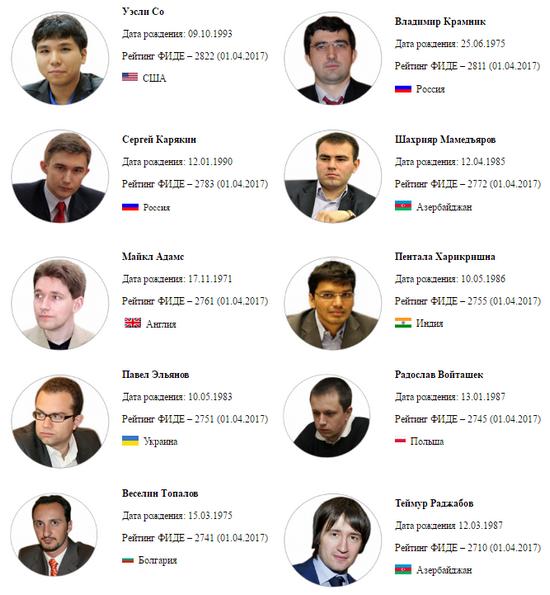 Участники турнира в Шамкире 2017