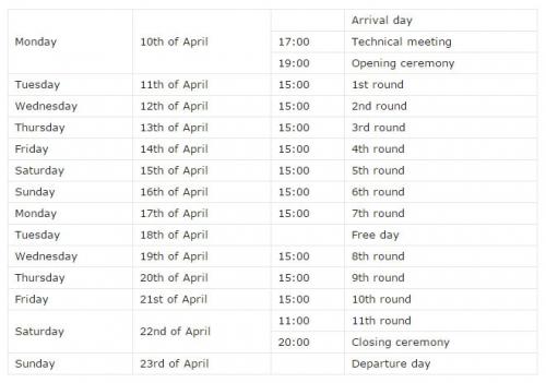 Расписание туров женского чемпионата Европы 2017