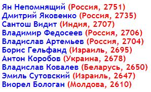 Участники турнира в Пойковском 2018