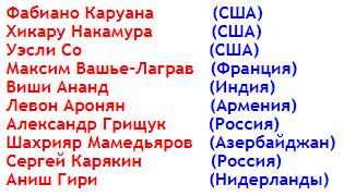 Участники