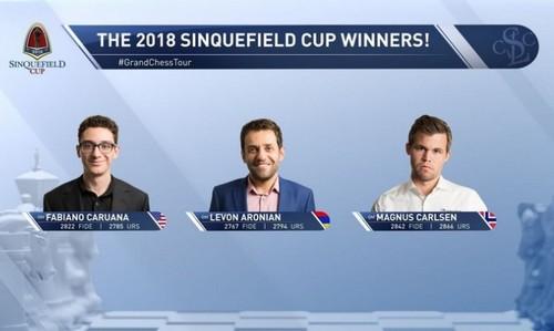 Победители кубка Синкфилда 2018