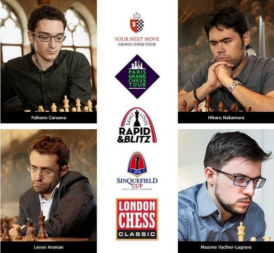 London Chess Classic 2018 онлайн