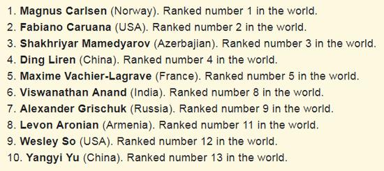 Участники турнира в Ставангере 2019
