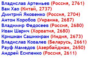 Состав участников 20-го турнира в Пойковском