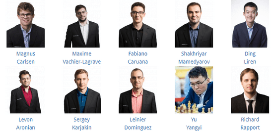 Участники Grand Chess Tour, Сент-Луис, 2019