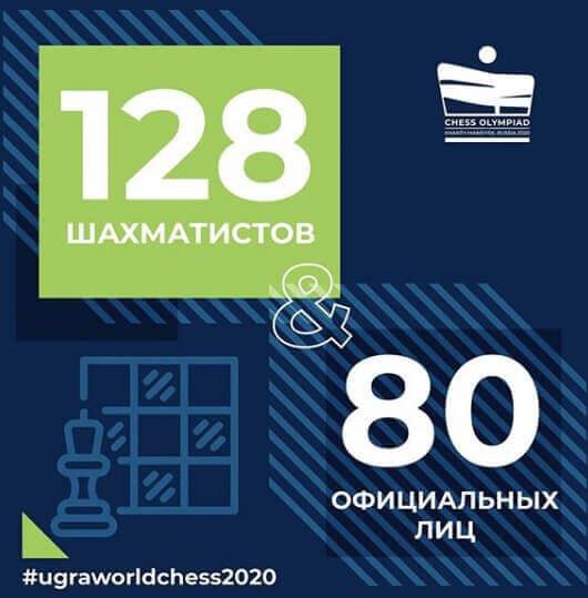 128 шахматистов и 80 официальных лиц